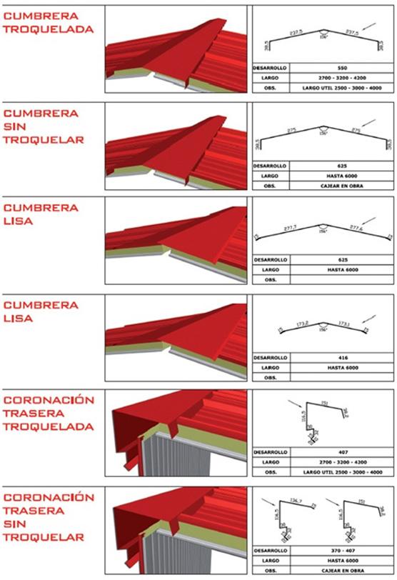 Remates para panel de sandwich cubiertas y fachadas - Cubiertas de tejados precios ...