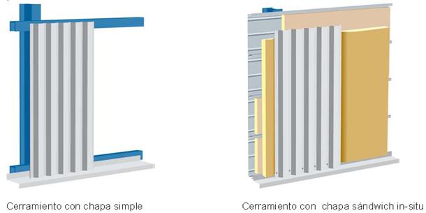 Panel sandwich prefabricado in situ cerramientos de - Cerramientos de fachadas ...